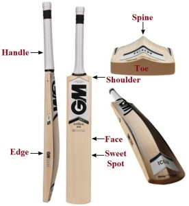 Cricket Bat Parts